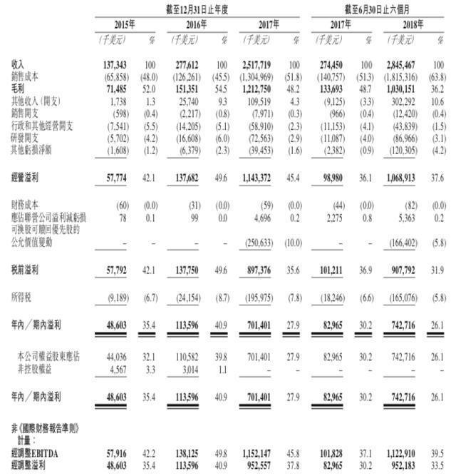港交所总裁李小加侧面回应,比特大陆赴港IPO彻底成空